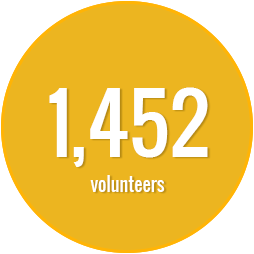 1,452 volunteers